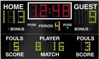 scoreboard118-9